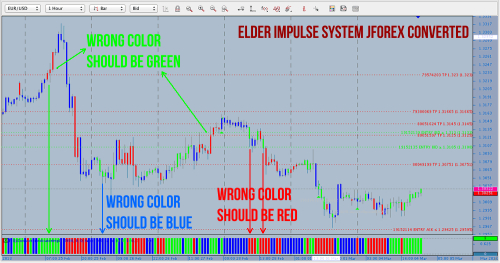 How to develop a mechanical trading system