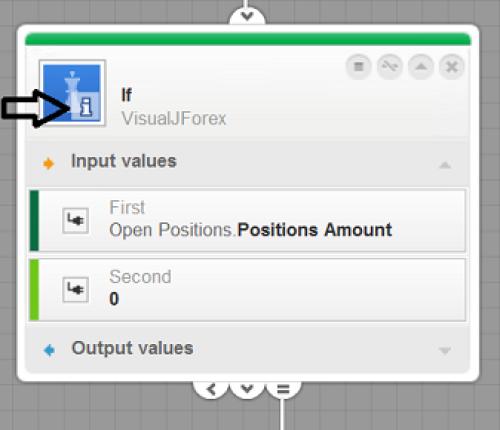 Dukascopy visual jforex tutorial