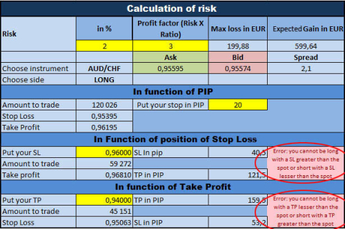 Forex calculating profit and loss