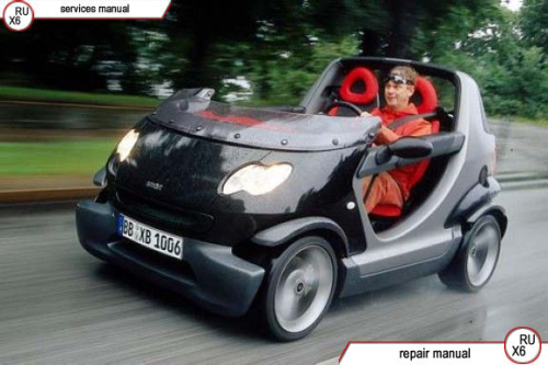 Smart Cars By Anna Konoplyastaya In Dukascopy Forex Community