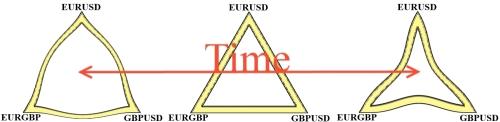 Forex quantitative trading
