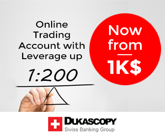 How large is dukascopy compared to other forex brokers