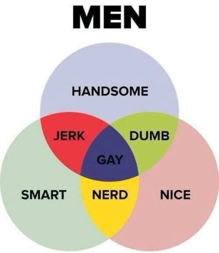 Which kind of guy would you prefer?