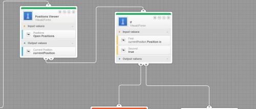 Dukascopy visual jforex manual