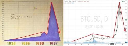 Geriausias būdas prekiauti bitcoin australia,