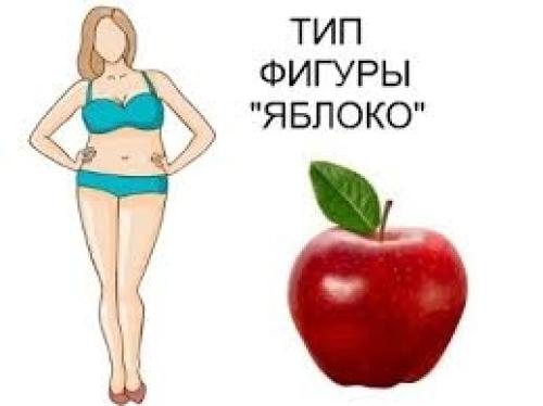 Тип фигура яблоко как похудеть