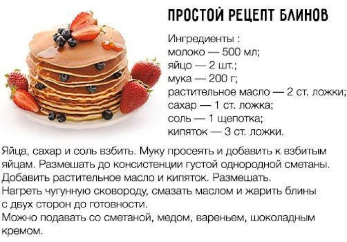 Блинчики рецепт простой рецепт