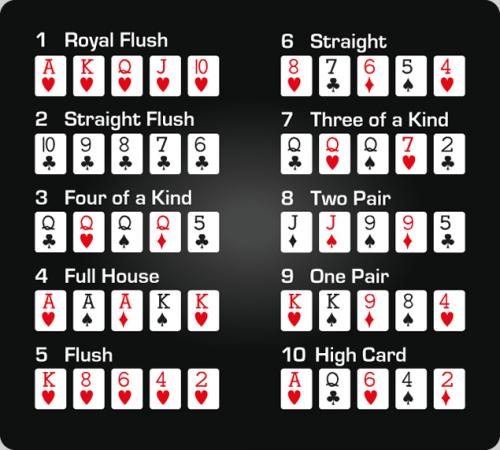 How to win in gambling den sleeping dogs