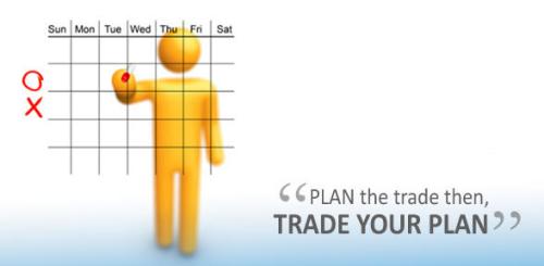 Một vài ý hay mà ai cũng có thể dùng trong Forex - Trade Your Plan