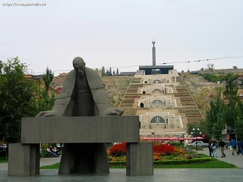 Forex yerevan