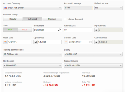 Forex leverage calculator