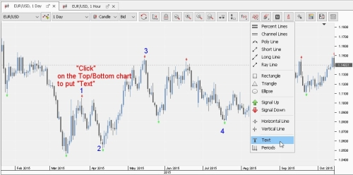 Fibonacci Application Jforex Click by Click - مسابقه مقاله