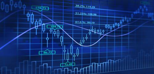 Dukascopy trading signals