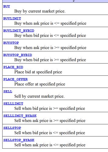 Forex market order 911