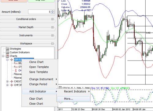 Jforex add indicator to chart
