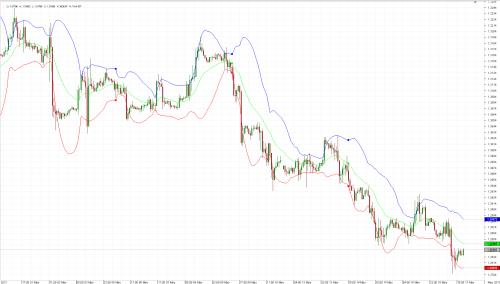 Volatility strategies forex forex indicator flash cards