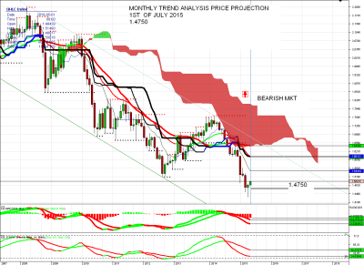 Raport knf forex
