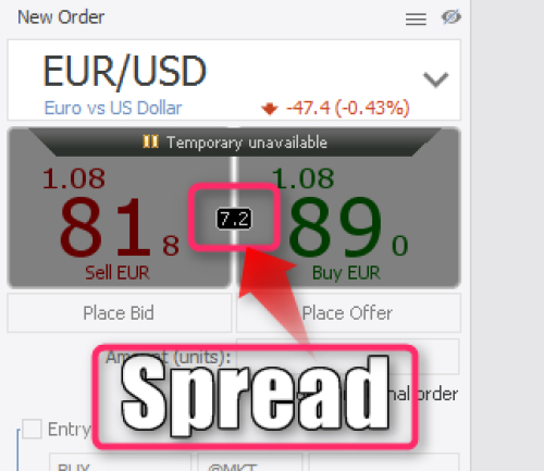 JForex platform supports two basic structures helping and automating trade on forex – strategies and indicators. Unfortunately, due to Dukascopy technical constraints, many useful indicators can be only implemented as strategies.