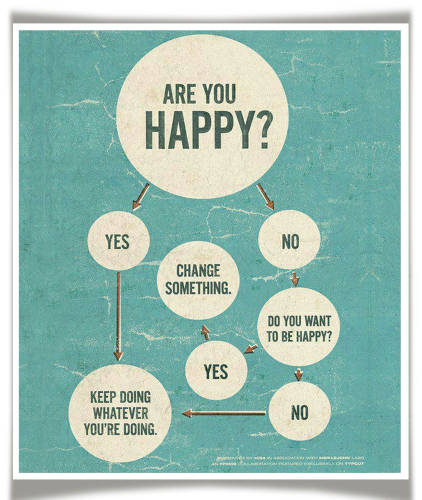 What's your personal definition of happiness?