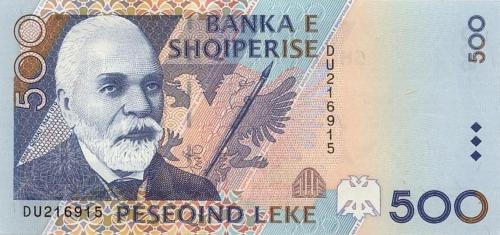 Forex albanian lek