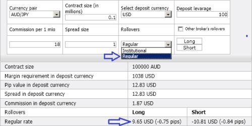Carry trade calculator forex