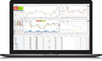 monitor kereskedéshez
