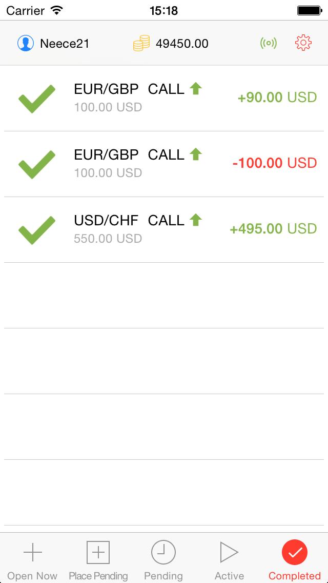 Dukascopy binary options platform