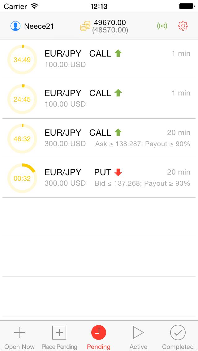 Sukses trading binary cara belajar forex bagi pemula