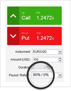 Swiss bank binary options