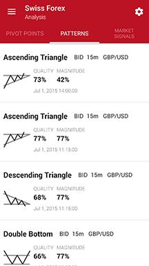 Swiss forex marketplace