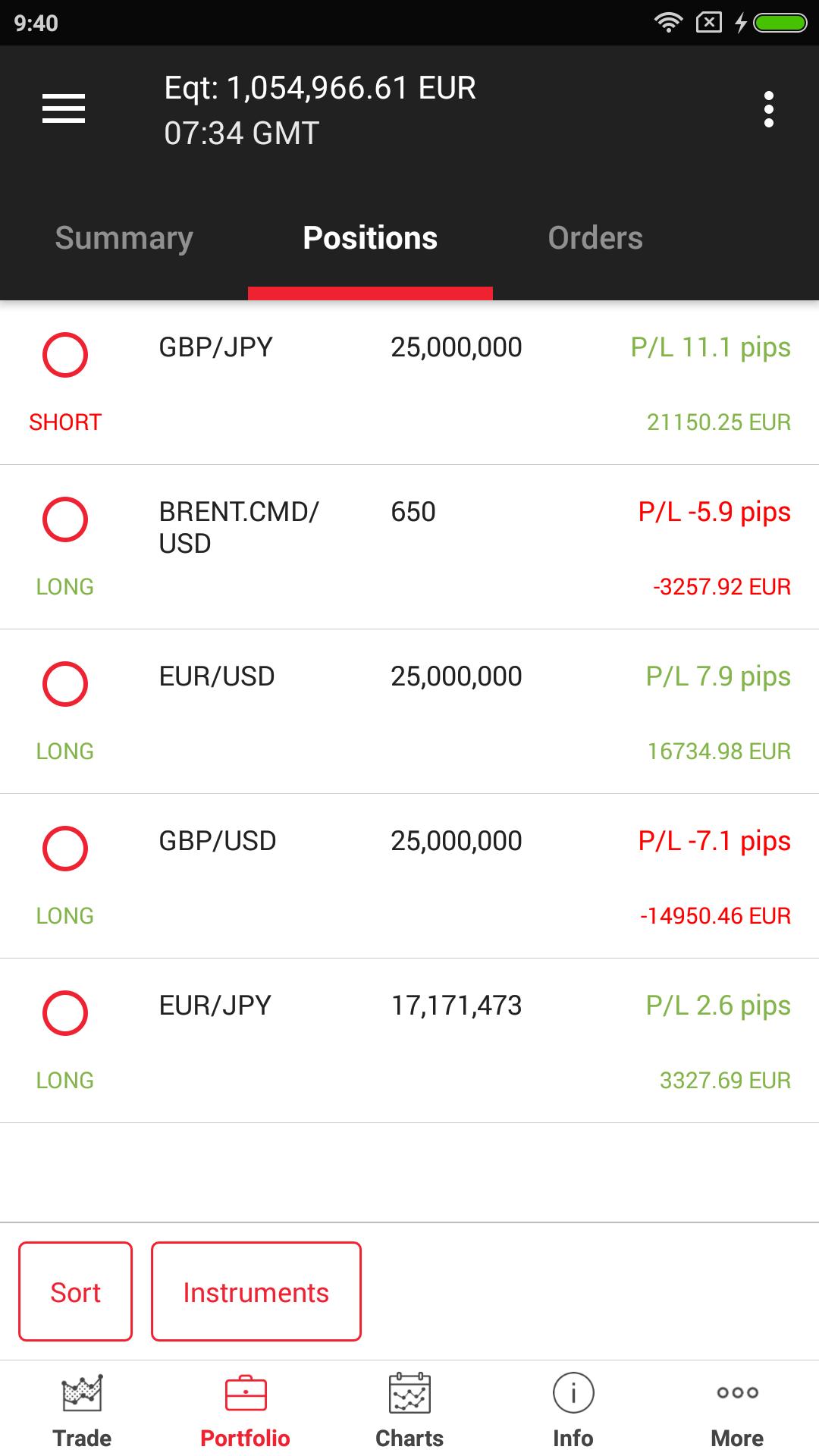 Opcje binarne porównanie brokerów