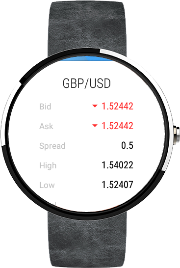 Forex watch