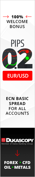 Dukascopy Europe