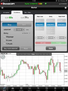Penunjuk Perdagangan Matematik - Markets com