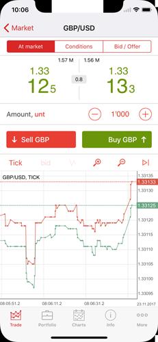 cumpărați bitcoin ieftin