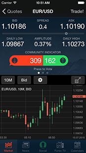Форекс на айфоне продажа ферм для биткоинов