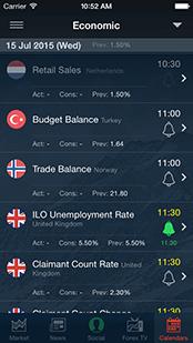Swiss forex iphone app