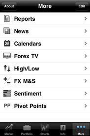 Genuine forex trading platforms