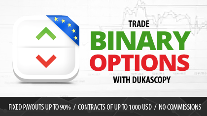 Dukascopy binary option contest