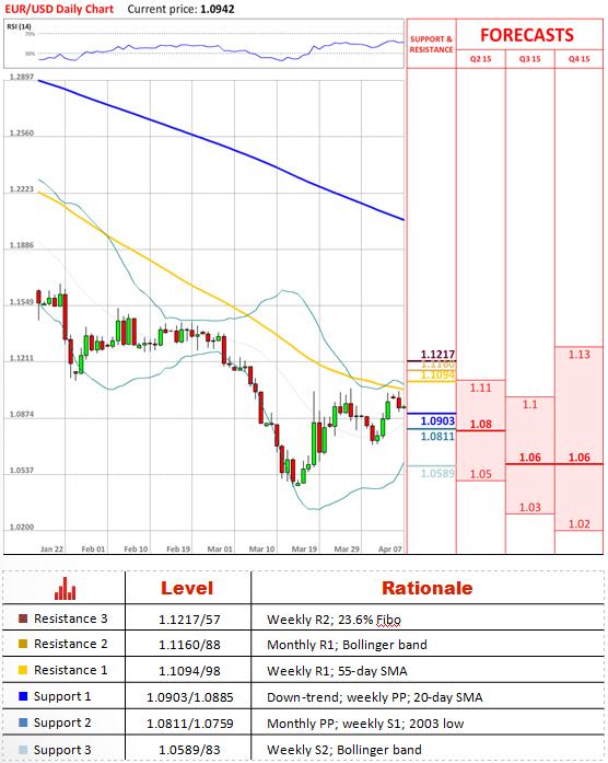 Ozforex stock review