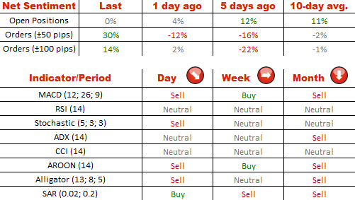 Learn IQ Option Stock Trading Alert Software Affiliate