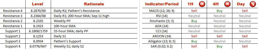 four markets binary options plugin