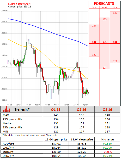 Swiss forex trading companies
