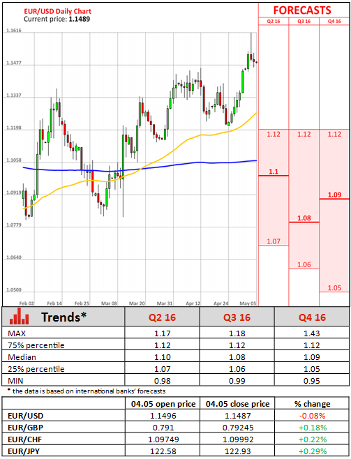 Forex Trading 365 - Top Forex Ea 2019