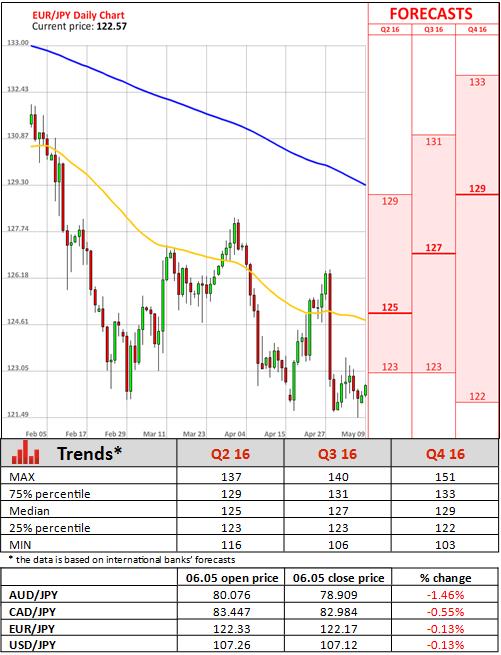 Swiss bank forex