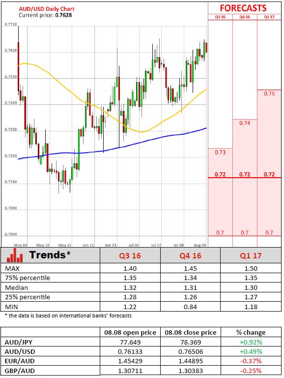 forex trading schweiz