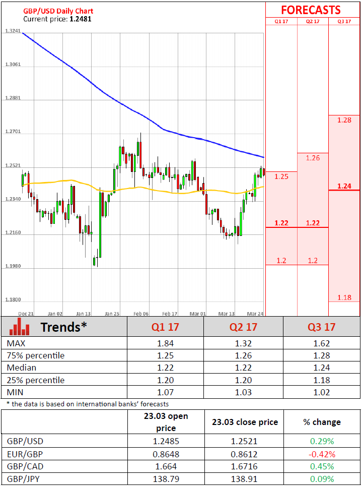 Swiss bank forex trading