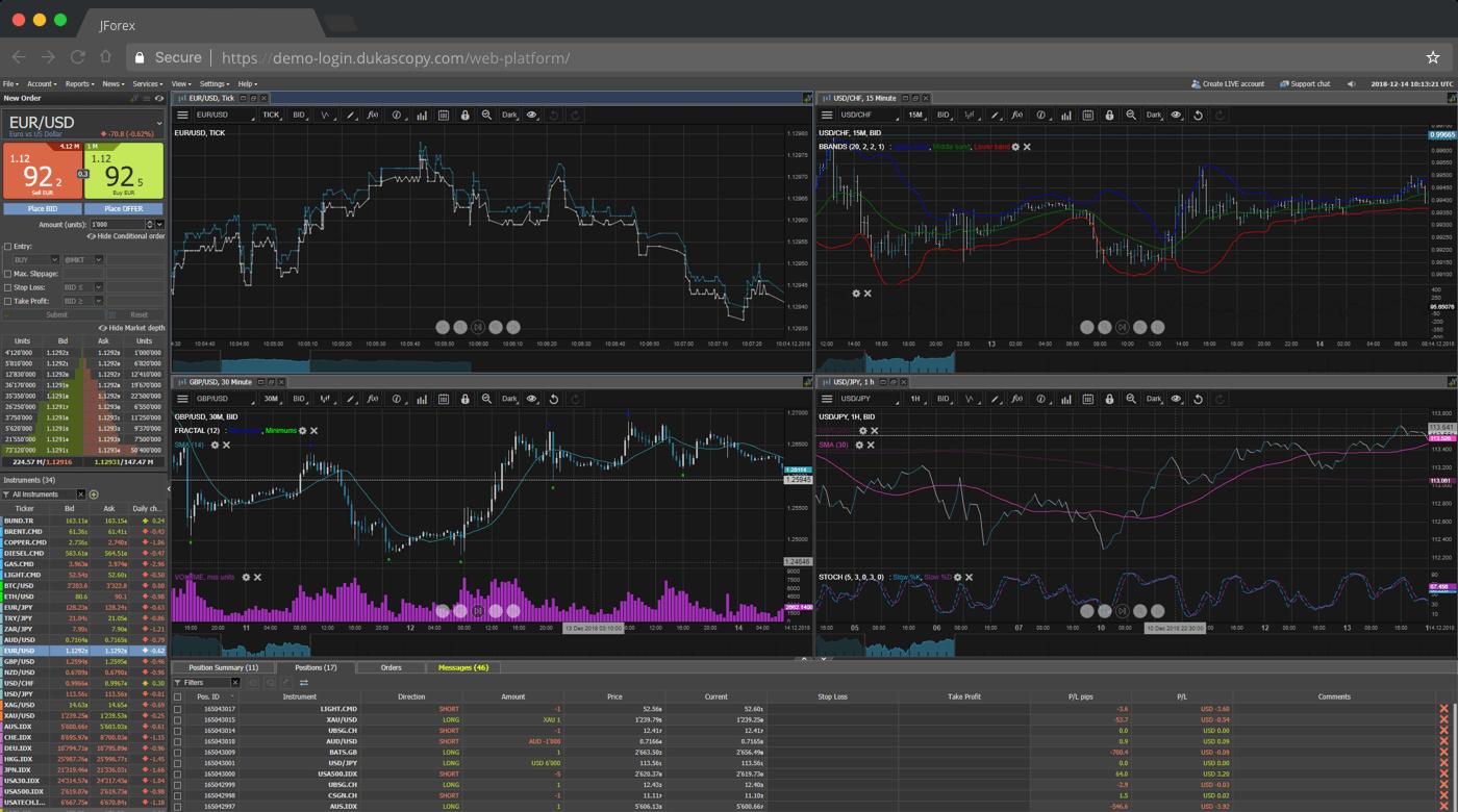 Forex trading account login