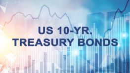 Time To Sell US10-yr. Bonds?