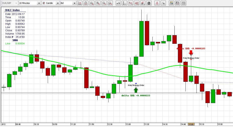 001_ChartUsage_output_chart
